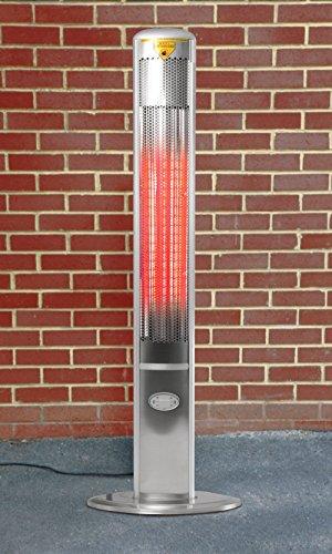 Firefly 1 8kw Slimline Carbon Fibre Patio Heater House