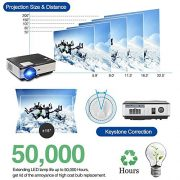 Home-Theater-Projector-0-3