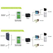 1000W-Wind-Solar-Hybrid-Charge-Controller-Off-Grid-MPPT-Wind-Turbine-Solar-Charge-Controller-Hybrid-Controller-600W-Wind-and-400W-Solar-Panel-12V24V-Auto-Distinguish-0-3