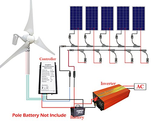 ECO-WORTHY-900W-Solar-Panel-Wind-Turbine-Battery-Charging-Kits-400W-Wind-Generator-with-Hybird-Charge-Controller-5pcs-100W-Poly-Solar-Panels-1000W-Off-Grid-MPPT-Inverter-0